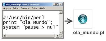 Linguagem Perl e Segurança da informação
